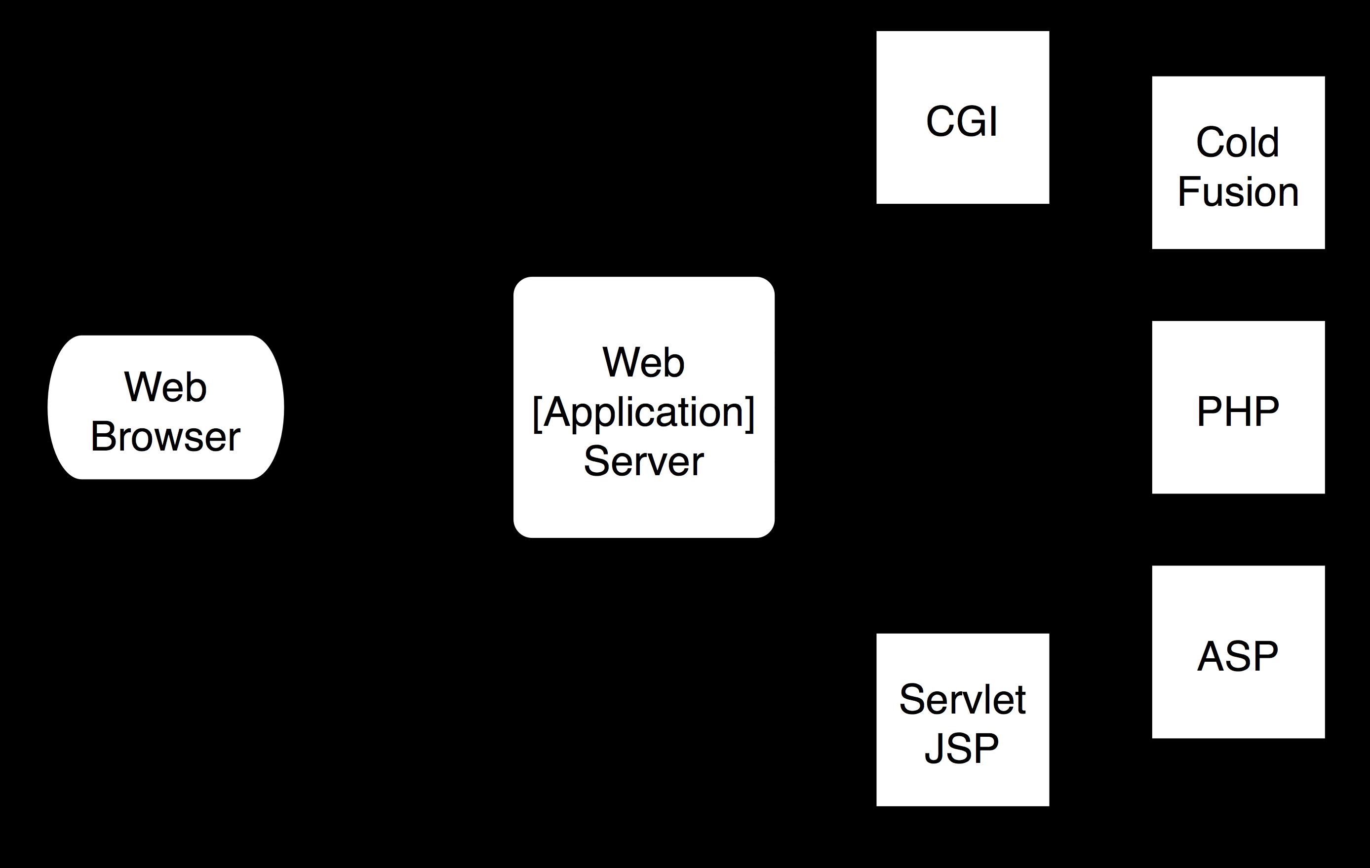 Jboss Admin Tutorial: Web Application Administration